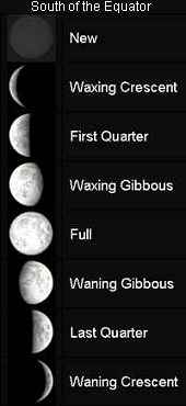 phases of the moon in southern hemisphere, new moon, crescents, quarters, gibbous and full moon